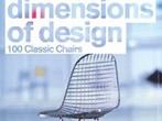 Dimensions of design -  Events Pesaro - Art exhibitions Pesaro